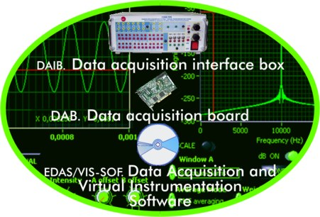 Data Acquisition System/ Virtual Instrumentation System